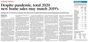 Ki-Residences-Despite-Pandemic-Total-2020-New-Home-Sales-May-Match-2019's
