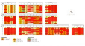 KI-Residences-Balance-Units-Chart-040421